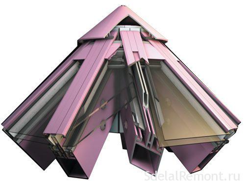 Алюмінієве фасадне скління