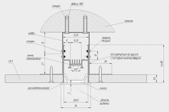 Схема установки полной конструкции световой линии