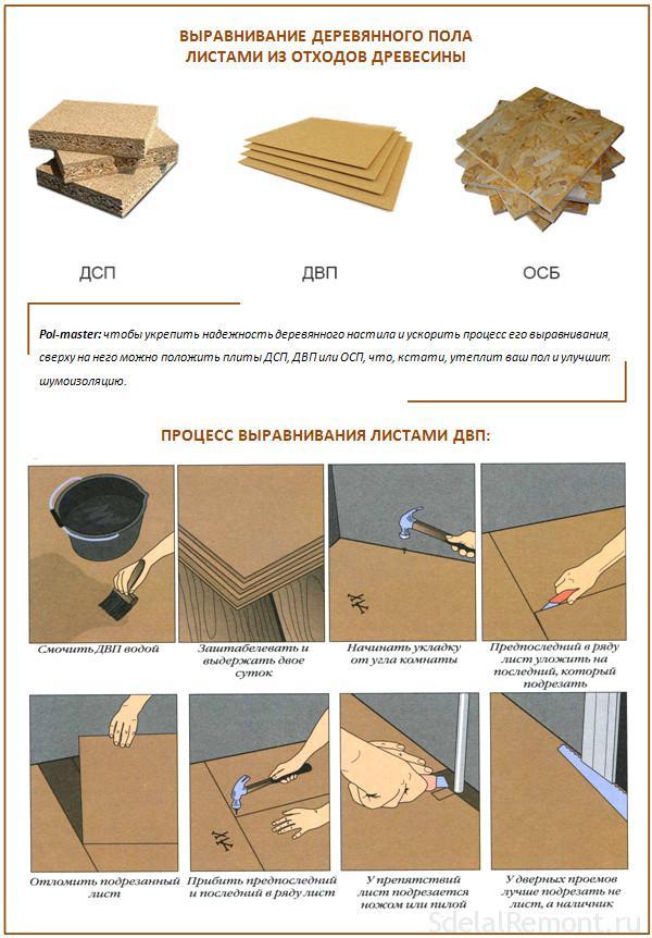 Выполнение сухой стяжки в квартире