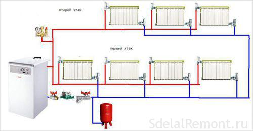Selecting the layout of the heating system