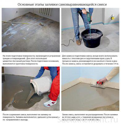 Fill screed under the laminate