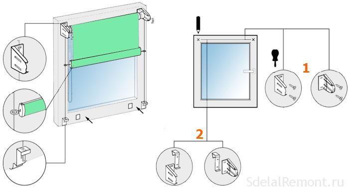 round blinds installation