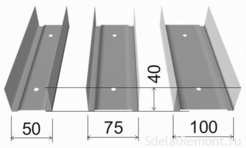 Три основные разновидности профилей по ширине. Обратите внимание, что высота у всех одинакова