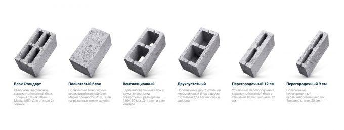 Керамзитобетонные блоки размеры и виды