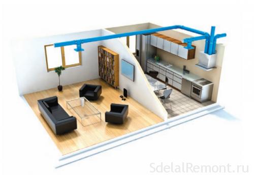 Компактная система вентиляции для квартиры которая устанавливается над плитой