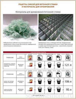 Выравнивание пола бетонным раствором