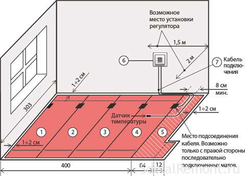 Терморегулятор и датчик температуры 273