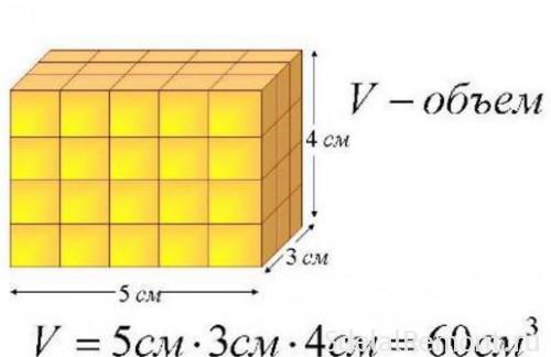 Пример расчета объема помещения по формуле