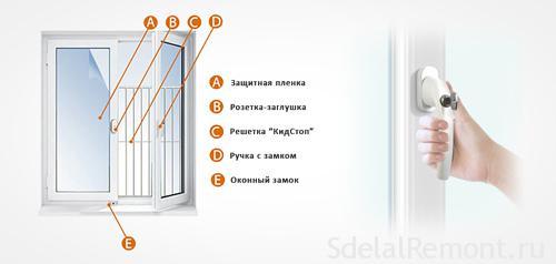 Пластикові вікна, двері,