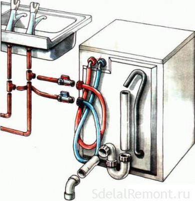 Подключение воды к стиральной машине