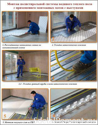 Installation of floor heating without ties