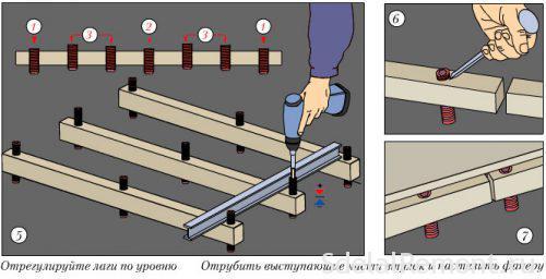 Система регульованих підлог