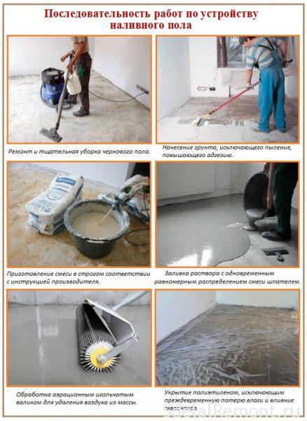 Pouring floor filler