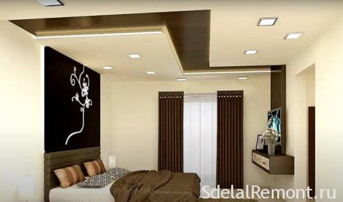 Как сделать короб из гипсокартона на потолке с подсветкой