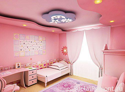Plasterboard ceilings in the nursery