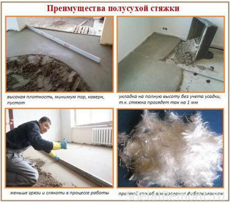 Screed on floor heating