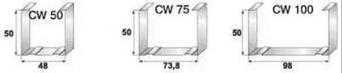 Профиль cw
