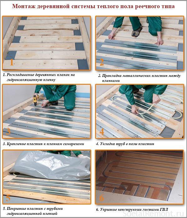 Как сделать теплый пол на деревянном полу  760