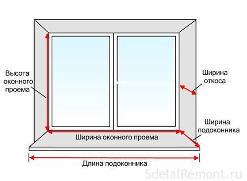 инструкция по сборке окон из пвх