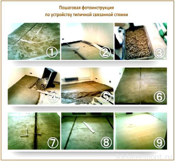 как выровнять цементный раствор