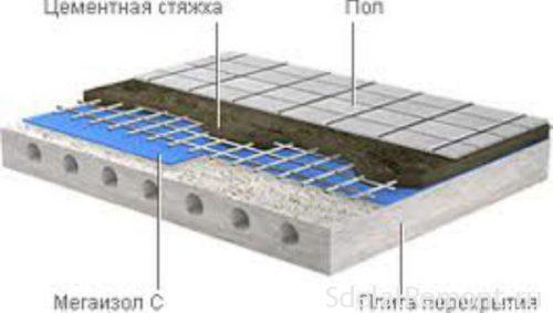 Стекла расход м2 гидроизоляция жидкого на
