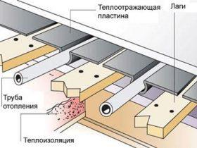 Монтаж теплого водяного пола