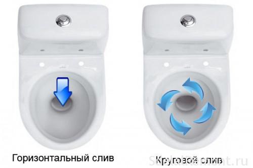 tualetga
