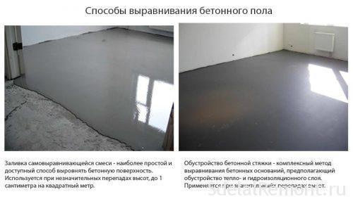 leveling floor apartment