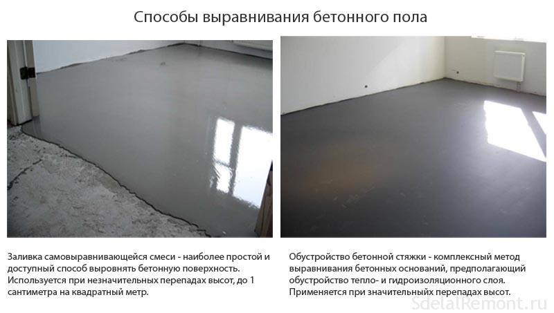смесь для выравнивания бетонной стяжки