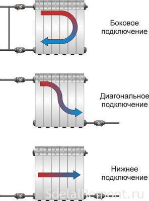 Замена системы отопления