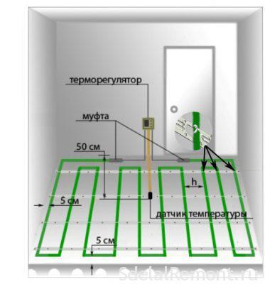 Инструкция по устройству теплого электрического пола