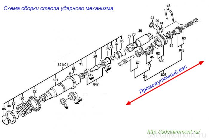 Схема вала ствала ўдарнага механізму