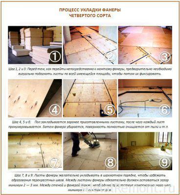 Выравнивание бетонного пола без лаг