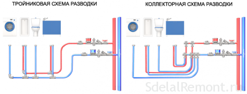 wiring Diagrams: tee and collector