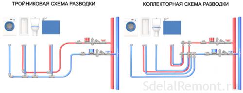 схемы разводкі: тройниковая і коллекторная