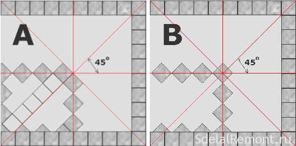 разметка и укладки плитки по диагонали