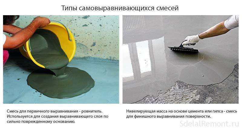 Выравнивание бетонных полов самовыравнивающейся смесью песчано цементный раствор для заливки фундамента