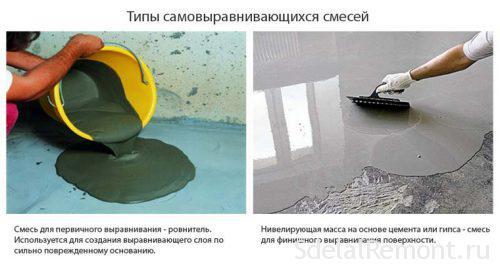 Технология устройства наливного пола