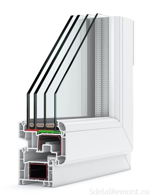 пластыкавыя вокны, двухкамерныя або трехкамерные