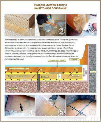Выраўноўванне бетоннай падлогі без лаг