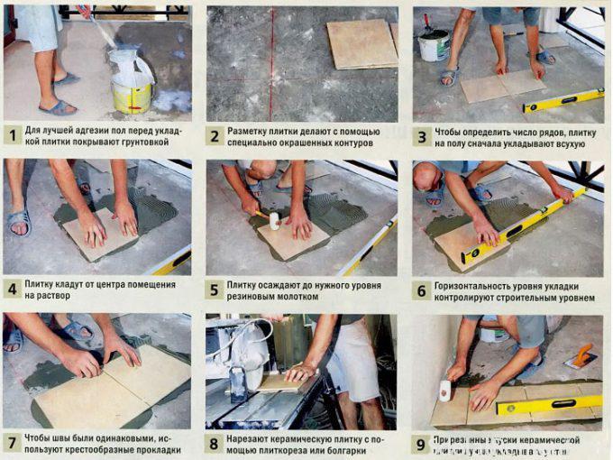 Укладка плитки инструкция