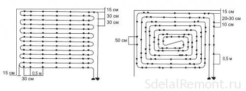 Схема кладкі трубаправода