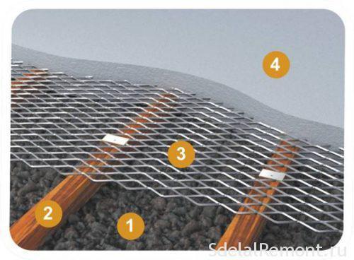 Сітка армування для наливної підлоги