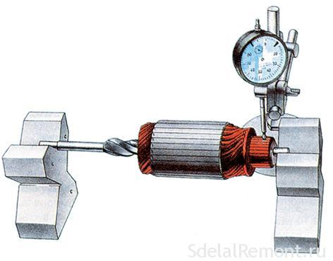 Вариант замера биения коллектора относительно ротора
