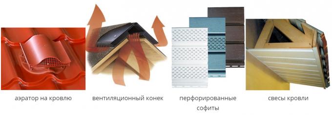 ventilyutsiya roof