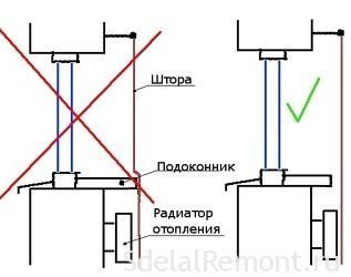 vysota-podokonnika-v-zhilyx-zdaniyax