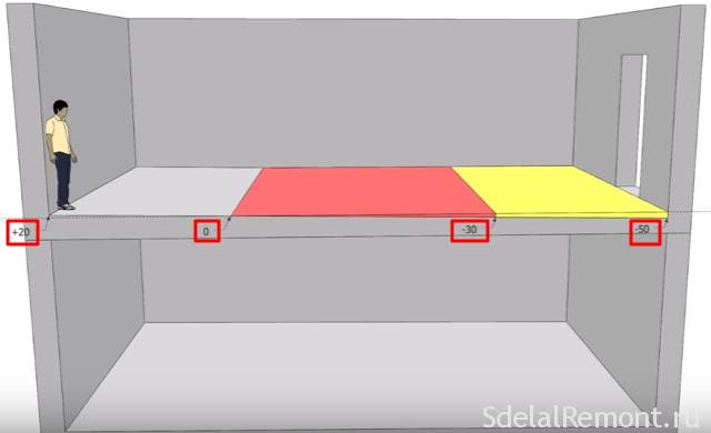 висота стяжки підлоги