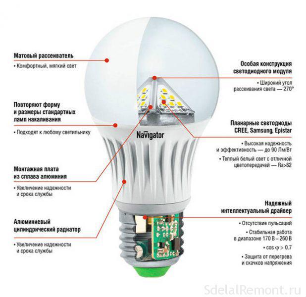 diodnye-lampochki