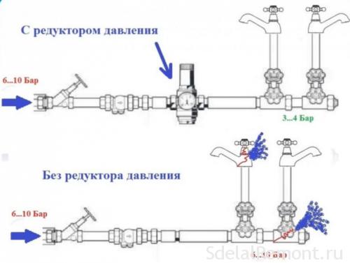Схема установки регулятор давления воды