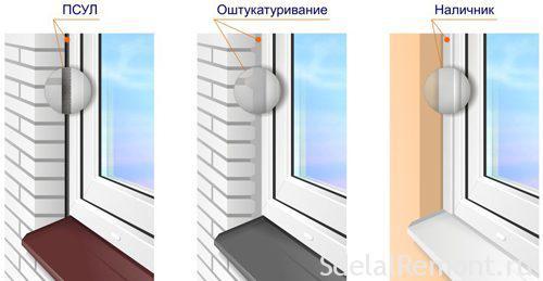 Закладення укосів після установки вікон